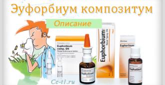 Эуфорбиум композитум подробное описание препарата