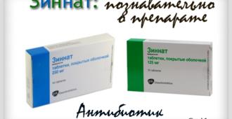 антибиотик зиннат подробное описание препарата