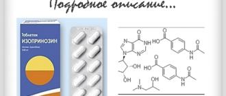 Изопринозин - развернутое описание препарата, познавательно