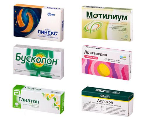 препараты для лечения вздутия: линекс, мотилиум, бускопан, дротаверин, ганатон, аллохол