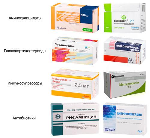 препараты для лечения: Сульфасалазин, Пентаса, Преднизолон, Гидрокортизон, Метотрексат, Меркаптопурин, Рифамиксин, Ципрофлоксацин