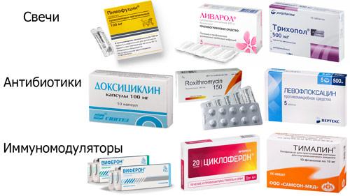 групы препаратов для лечения: свечи, антибиотики, иммуномодуляторы