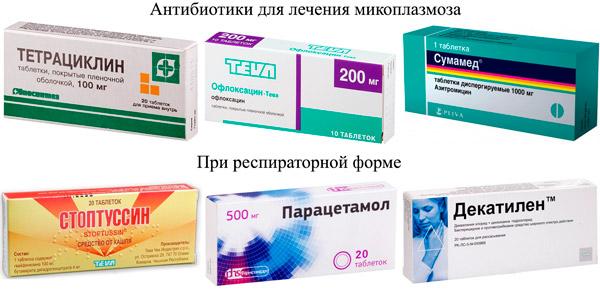 рекомендуемые лекарства при микоплазме: Тетрациклин, Офлоксацин, Сумамед, Стоптуссин, Парацетамол, Декатилен