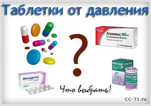 Таблетки от <u>таблетки от давления в домашних условиях быстро</u> давления