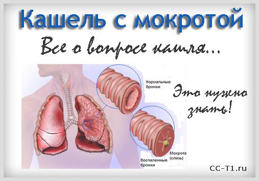 Хроническая сердечная недостаточность лечение народными методами
